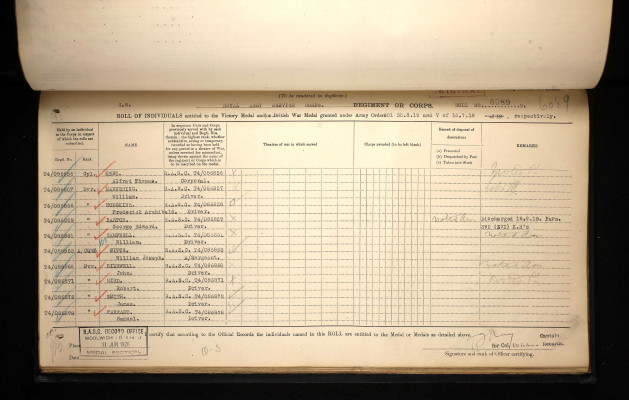 F.A. Hodgkins Senior in Royal Army Service Corps List | Ancestry
